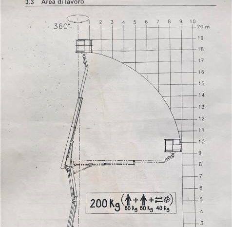 MERCEDES-BENZ Piattaforma aerea cestello Z20 pieno